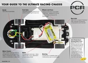 Shapeways PCR Chassis MINI Cooper F56